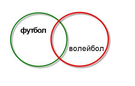 krug 1