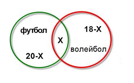 krug 3