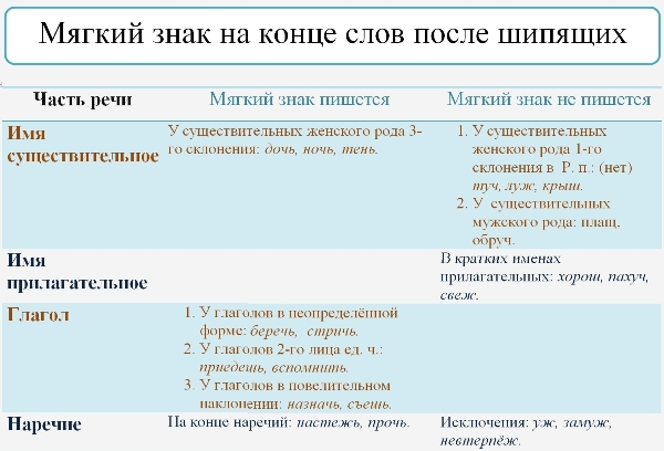 myagkiy-znak